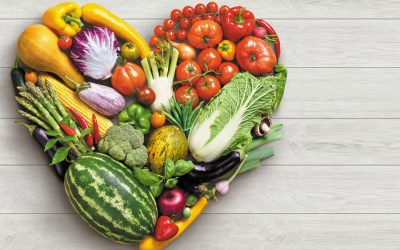 Dietary guidelines for Americans should be plant-based