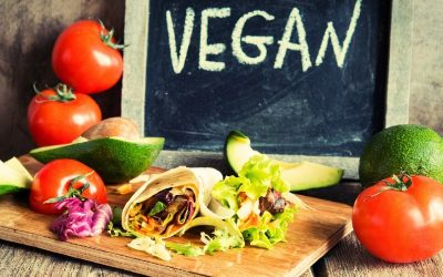 Promoting veganism is a fool proof way to solve climate-change